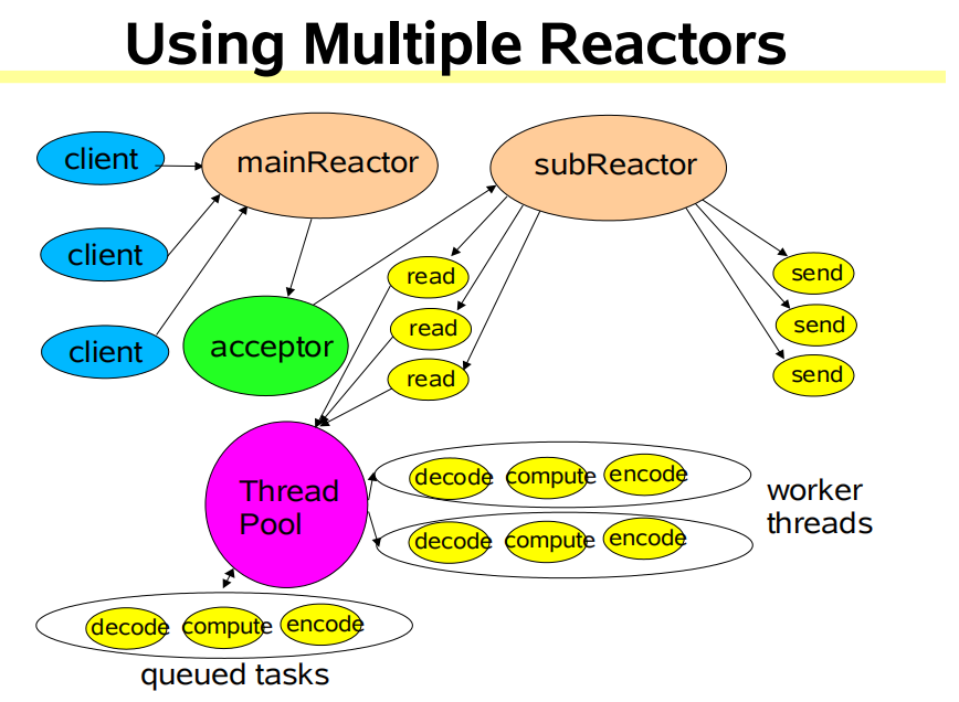 reactorspng